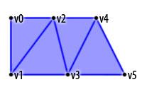 Gl_triangle_strip