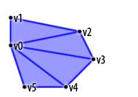 Gl_triangle_fan