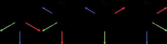 gl.gRotatef(90f, -1.0f, -1.0f, -1.0f)